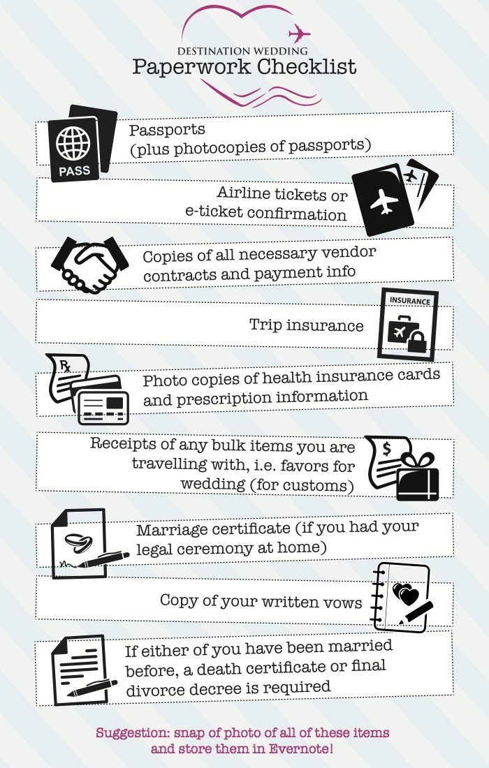 Tips & Humor: Destination Wedding Paperwork Checklist | Destination ...