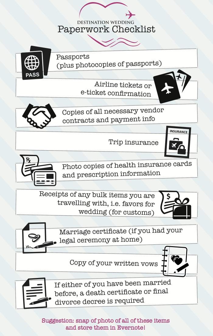 Destination Wedding Checklist | Tips Humor Destination Wedding Paperwork Checklist Destination