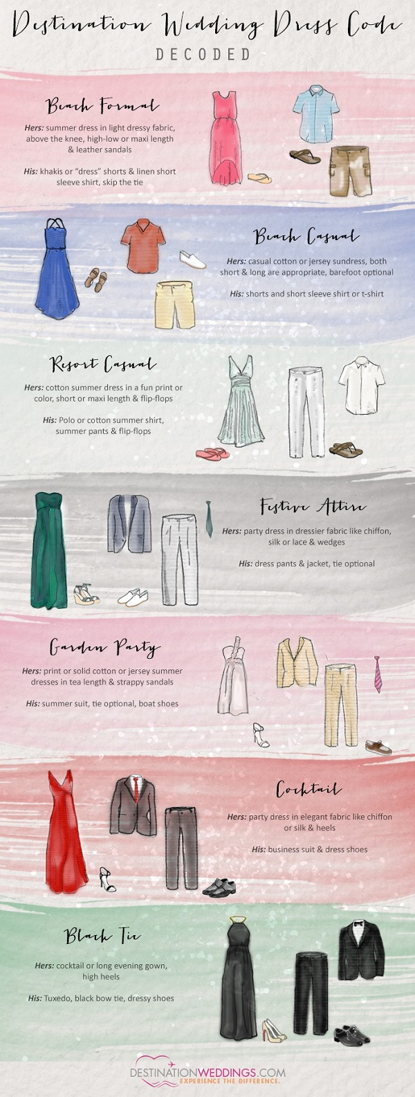 Wedding Invitation Dress Code